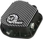 2011-2015 Ford F150 - AFE Machined Rear Differential Cover